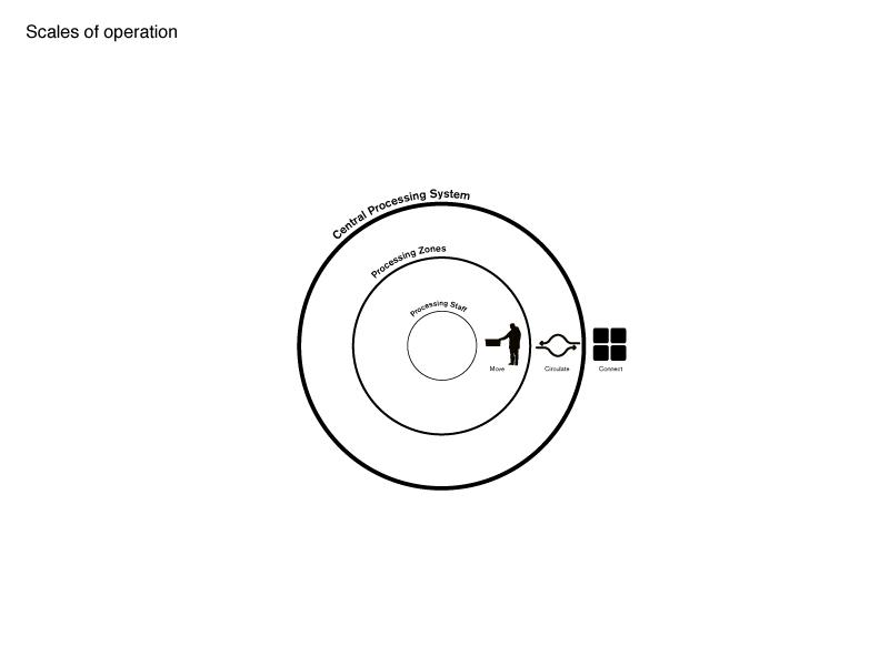 10_0614_BPL_Circulation_Analysis._Slides-7